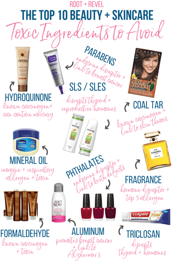 Personal care products are filled with toxic, harmful chemicals. Here's a cheat sheet to the ten most important toxic skincare ingredients to avoid.