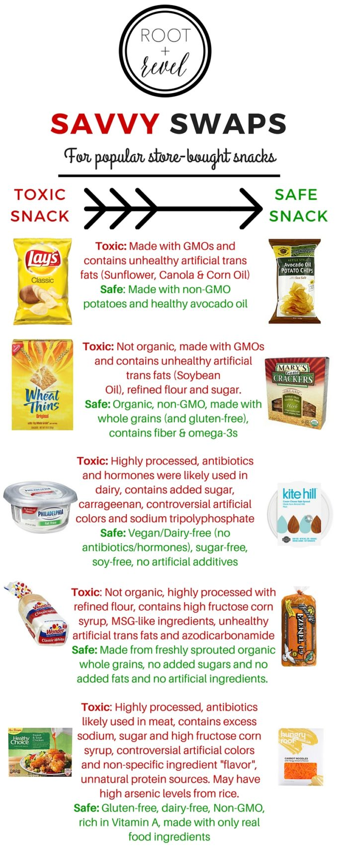 Savvy Swaps for popular store-bought products. Today we're looking at healthier packaged food alternatives that taste just as delicious, without any of the negative additives. | rootandrevel.com