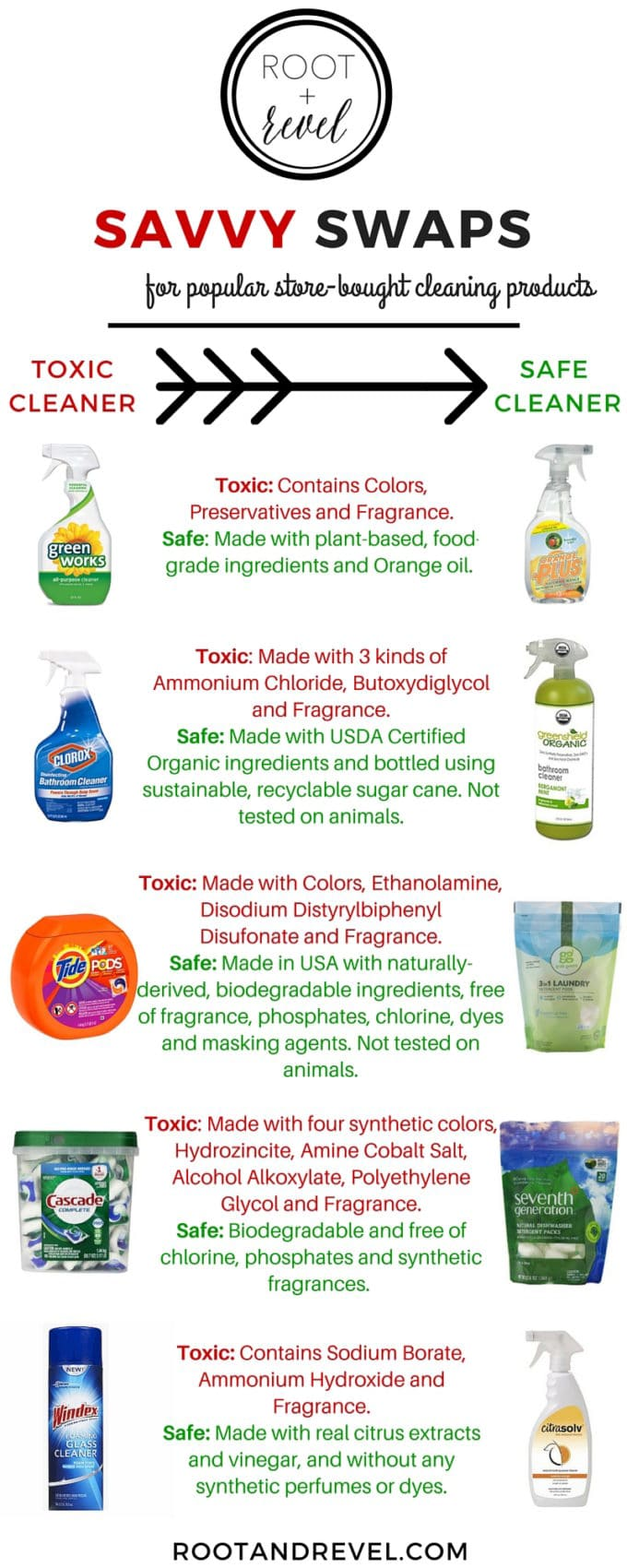 Toss Toxic Cleaning Products For Safer Alternatives Without Any Of The Negative Additives Rootandrevel