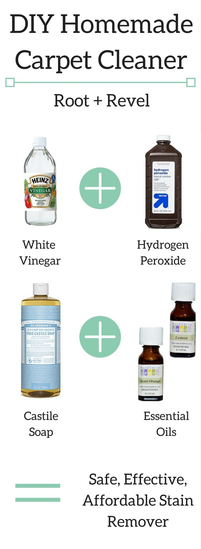 Natural carpet cleaner ingredients.