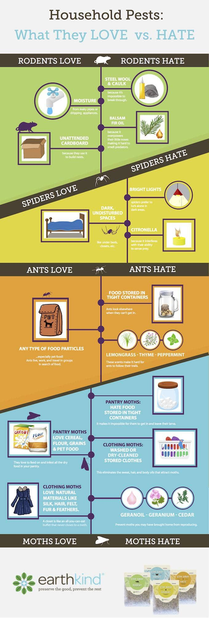 In honor of Earth Day, we've teamed up with EarthKind's Stay Away for this post on Natural Pest Control for home. Whether you've got ants, rodents, spiders or moths, there are safe, nontoxic and effective pest control options without harmful chemicals or inhumane killing. Get the scoop here, plus enter to win the giveaway!