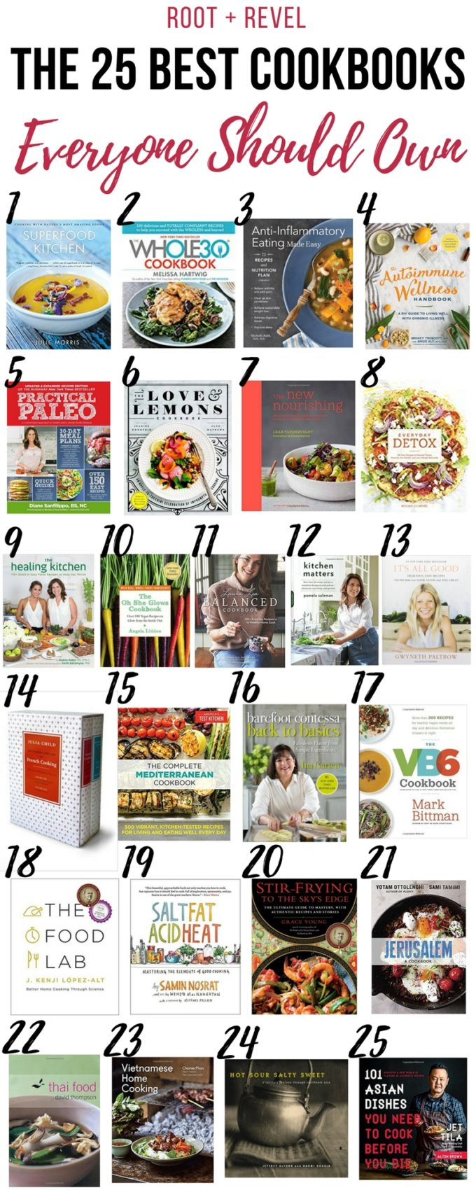 From classic French cuisine to Southeast Asian homecooking, and healthy real food and clean eating diets to beginner basics, this collection of the 25 Best Cookbooks showcases the most delicious and helpful cookbooks that everyone should own. Whether you want to learn how to make healthy food taste great, teach yourself kitchen fundamentals, or learn how to cook a new global cuisine, these are the best cookbooks to help you reach all your foodie goals!
