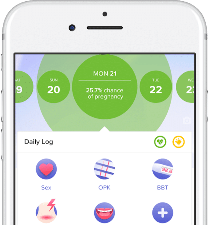 Women's Health Tracking Tools: Glow App