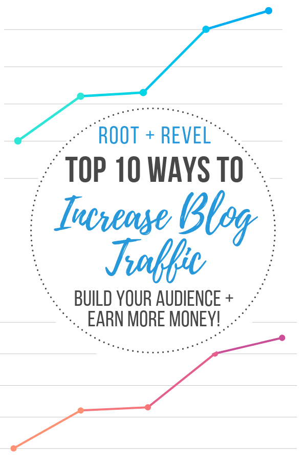The top 10 ways to increase blog traffic.