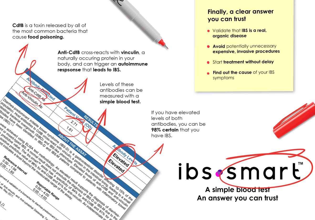 ibs-smart, diagnostic IBS test